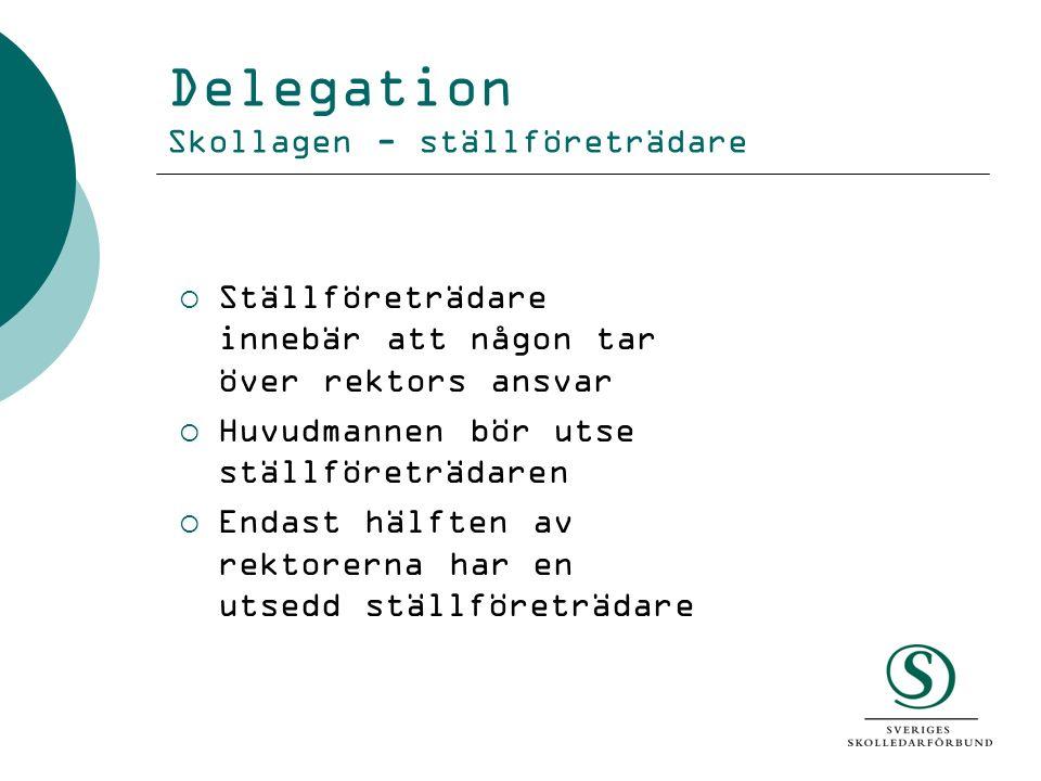 Delegation Skollagen - ställföreträdare  Ställföreträdare innebär att någon tar över rektors ansvar  Huvudmannen bör utse ställföreträdaren  Endast