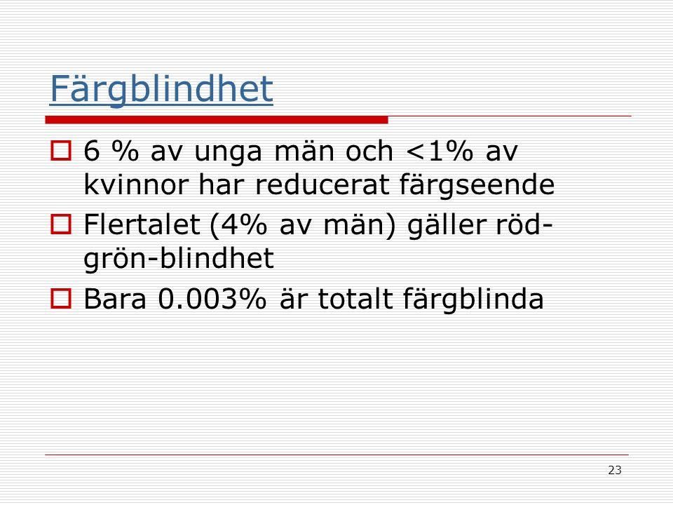 23 Färgblindhet  6 % av unga män och <1% av kvinnor har reducerat färgseende  Flertalet (4% av män) gäller röd- grön-blindhet  Bara 0.003% är totalt färgblinda