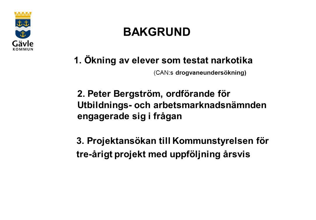 BAKGRUND 1. Ökning av elever som testat narkotika (CAN:s drogvaneundersökning) 2.
