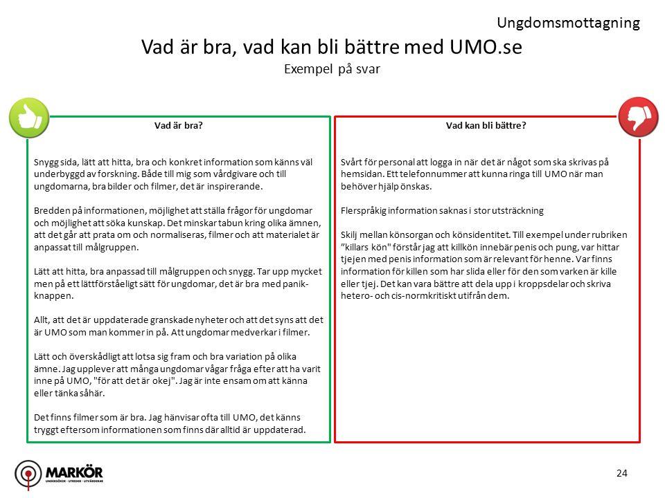 24 Vad är bra, vad kan bli bättre med UMO.se Exempel på svar Vad är bra? Snygg sida, lätt att hitta, bra och konkret information som känns väl underby