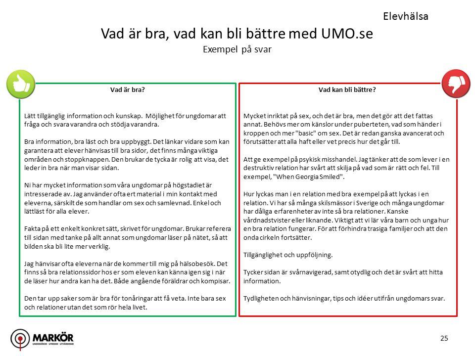 25 Vad är bra, vad kan bli bättre med UMO.se Exempel på svar Vad är bra? Lätt tillgänglig information och kunskap. Möjlighet för ungdomar att fråga oc