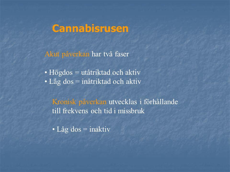 Det finns tre typer: Cannabis - indica - ruderalis - sativa De tre beredningarna är: Marijuana - Skunk Hasch Hascholja Och numera Spice Kryddat med ol