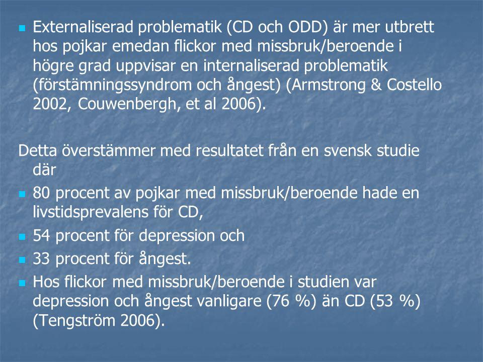DIAGNOSBARA SYMTOM Trotssyndrom (ODD) Trotssyndrom (ODD) Uppförandestörning (CD) Uppförandestörning (CD) Depression Depression Ångest Ångest ADHD/ADD