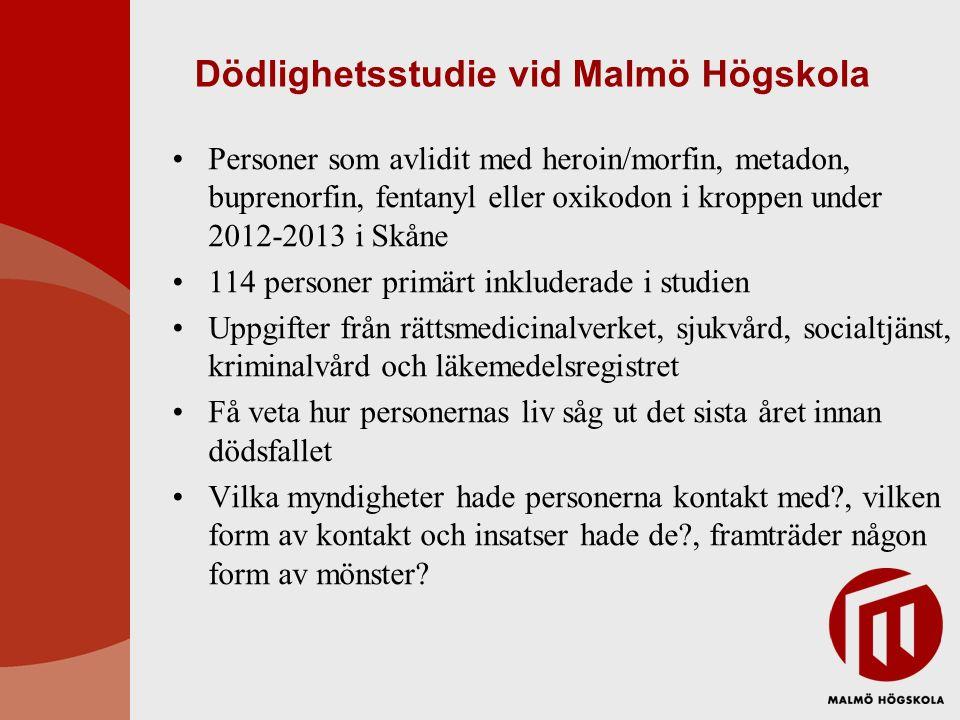 Dödlighetsstudie vid Malmö Högskola Personer som avlidit med heroin/morfin, metadon, buprenorfin, fentanyl eller oxikodon i kroppen under 2012-2013 i