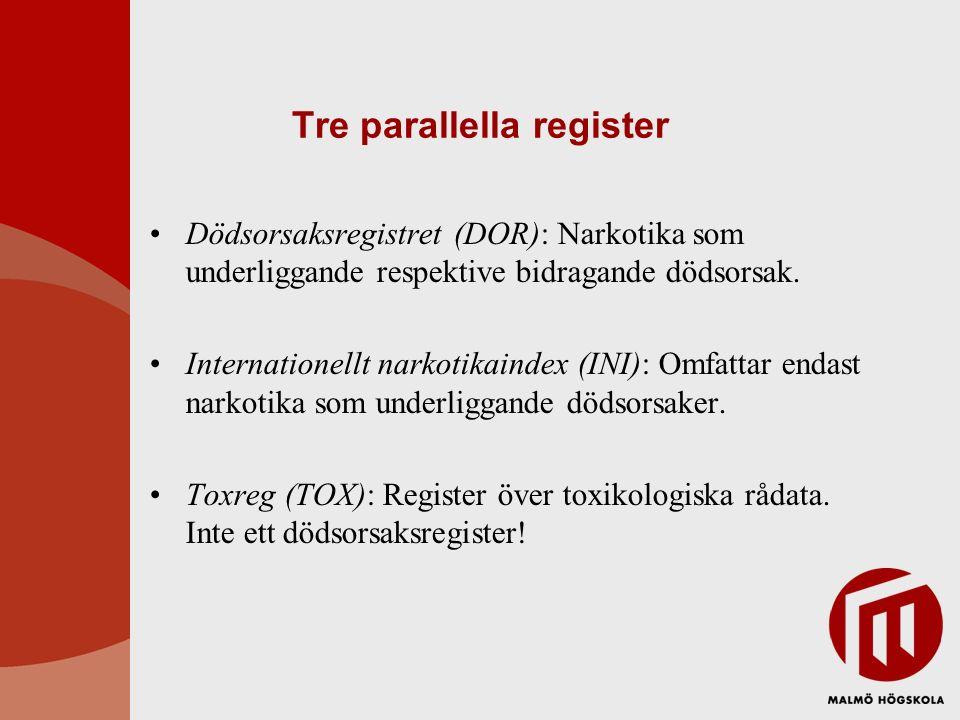 Tre parallella register Dödsorsaksregistret (DOR): Narkotika som underliggande respektive bidragande dödsorsak. Internationellt narkotikaindex (INI):