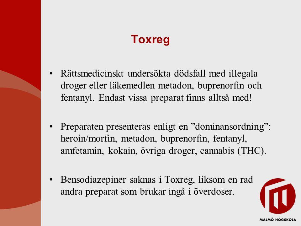 Toxreg Rättsmedicinskt undersökta dödsfall med illegala droger eller läkemedlen metadon, buprenorfin och fentanyl. Endast vissa preparat finns alltså