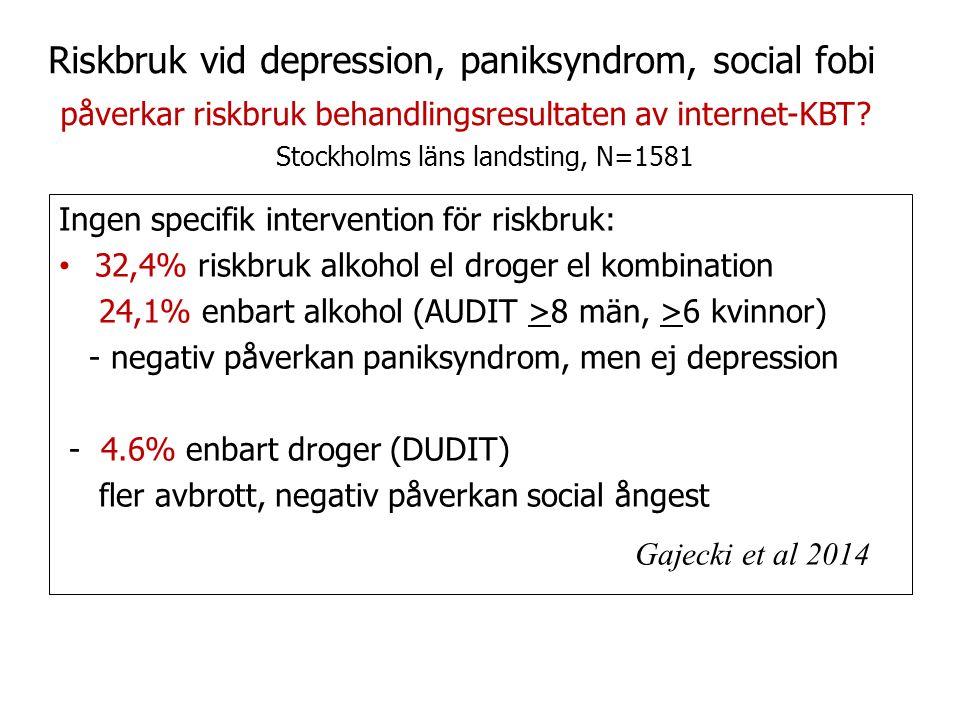 Riskbruk vid depression, paniksyndrom, social fobi påverkar riskbruk behandlingsresultaten av internet-KBT.
