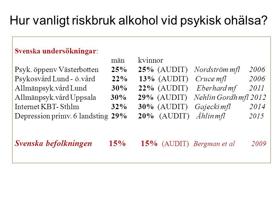 Hur vanligt riskbruk alkohol vid psykisk ohälsa. Svenska undersökningar: män kvinnor Psyk.