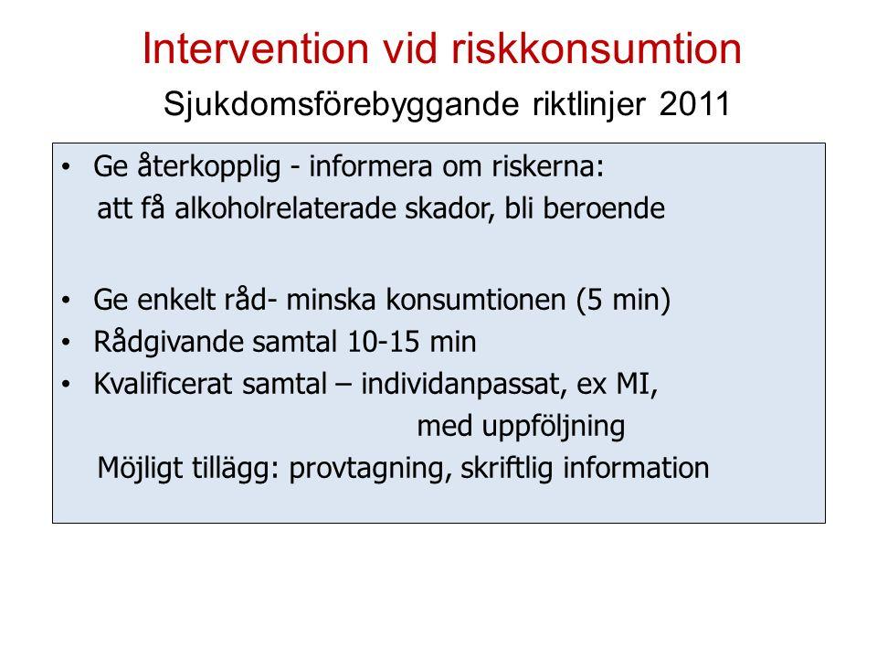 Intervention vid riskkonsumtion Sjukdomsförebyggande riktlinjer 2011 Ge återkopplig - informera om riskerna: att få alkoholrelaterade skador, bli beroende Ge enkelt råd- minska konsumtionen (5 min) Rådgivande samtal 10-15 min Kvalificerat samtal – individanpassat, ex MI, med uppföljning Möjligt tillägg: provtagning, skriftlig information
