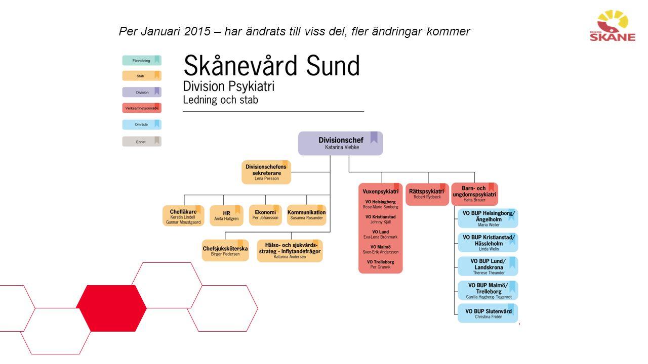 Per Januari 2015 – har ändrats till viss del, fler ändringar kommer