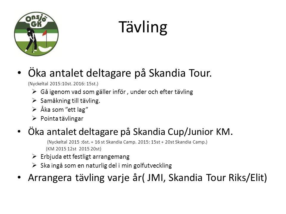 Tävling Öka antalet deltagare på Skandia Tour. (Nyckeltal 2015:10st. 2016: 15st.)  Gå igenom vad som gäller inför, under och efter tävling  Samåknin