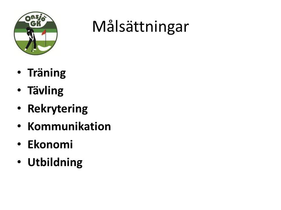 Målsättningar Träning Tävling Rekrytering Kommunikation Ekonomi Utbildning