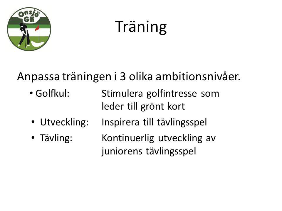 Träning Anpassa träningen i 3 olika ambitionsnivåer. Golfkul: Stimulera golfintresse som leder till grönt kort Utveckling: Inspirera till tävlingsspel