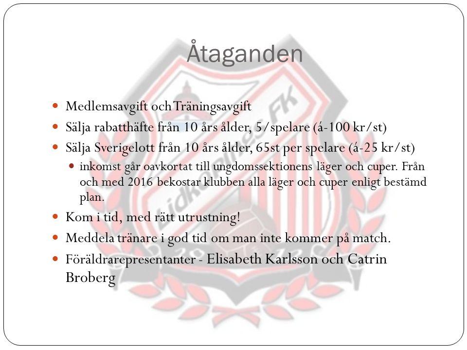 Åtaganden Medlemsavgift och Träningsavgift Sälja rabatthäfte från 10 års ålder, 5/spelare (á-100 kr/st) Sälja Sverigelott från 10 års ålder, 65st per spelare (á-25 kr/st) inkomst går oavkortat till ungdomssektionens läger och cuper.