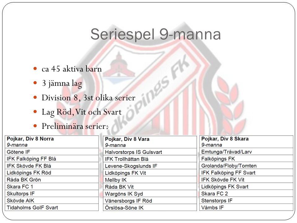 Seriespel 9-manna ca 45 aktiva barn 3 jämna lag Division 8, 3st olika serier Lag Röd, Vit och Svart Preliminära serier: