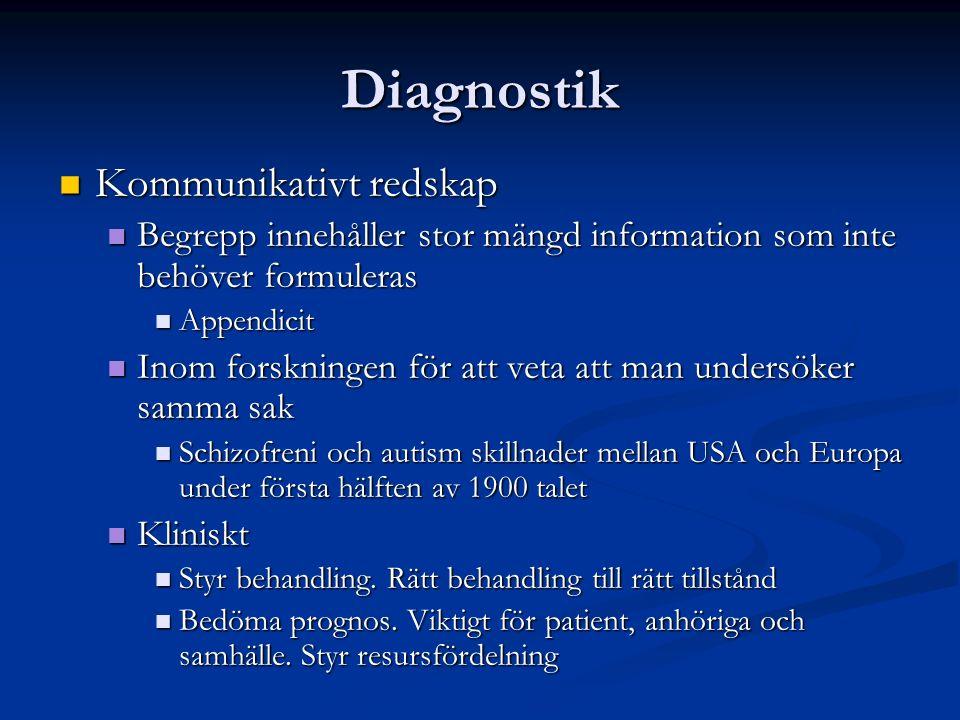 Diagnostik Kommunikativt redskap Kommunikativt redskap Begrepp innehåller stor mängd information som inte behöver formuleras Begrepp innehåller stor mängd information som inte behöver formuleras Appendicit Appendicit Inom forskningen för att veta att man undersöker samma sak Inom forskningen för att veta att man undersöker samma sak Schizofreni och autism skillnader mellan USA och Europa under första hälften av 1900 talet Schizofreni och autism skillnader mellan USA och Europa under första hälften av 1900 talet Kliniskt Kliniskt Styr behandling.