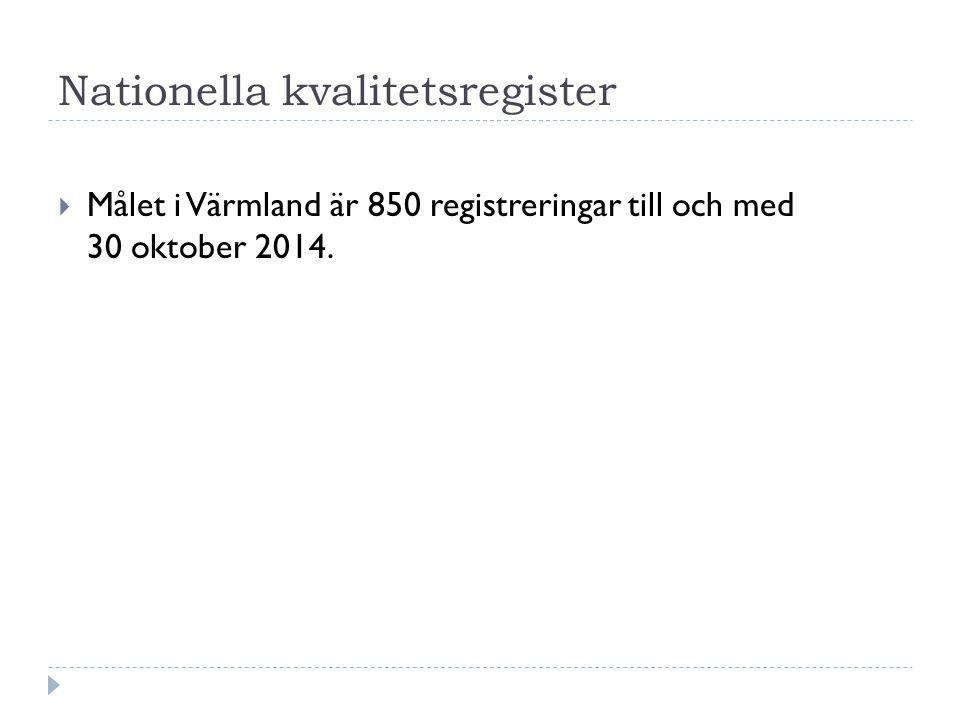 Nationella kvalitetsregister  Målet i Värmland är 850 registreringar till och med 30 oktober 2014.