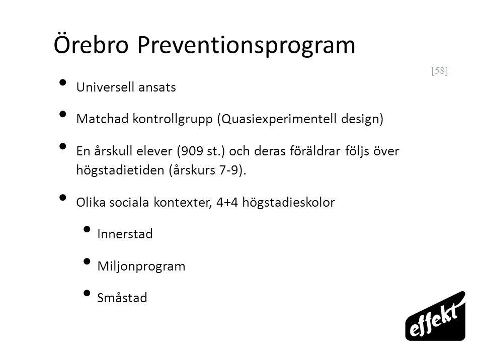 [58] Örebro Preventionsprogram Universell ansats Matchad kontrollgrupp (Quasiexperimentell design) En årskull elever (909 st.) och deras föräldrar föl