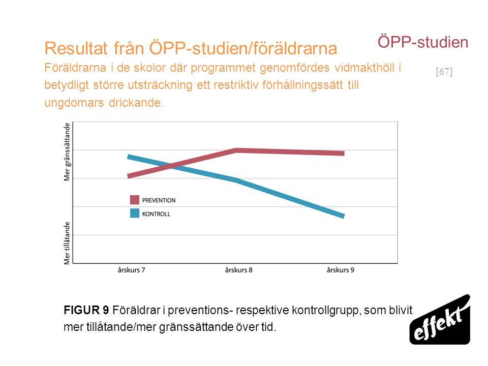 [67] Resultat från ÖPP-studien/föräldrarna Föräldrarna i de skolor där programmet genomfördes vidmakthöll i betydligt större utsträckning ett restrikt