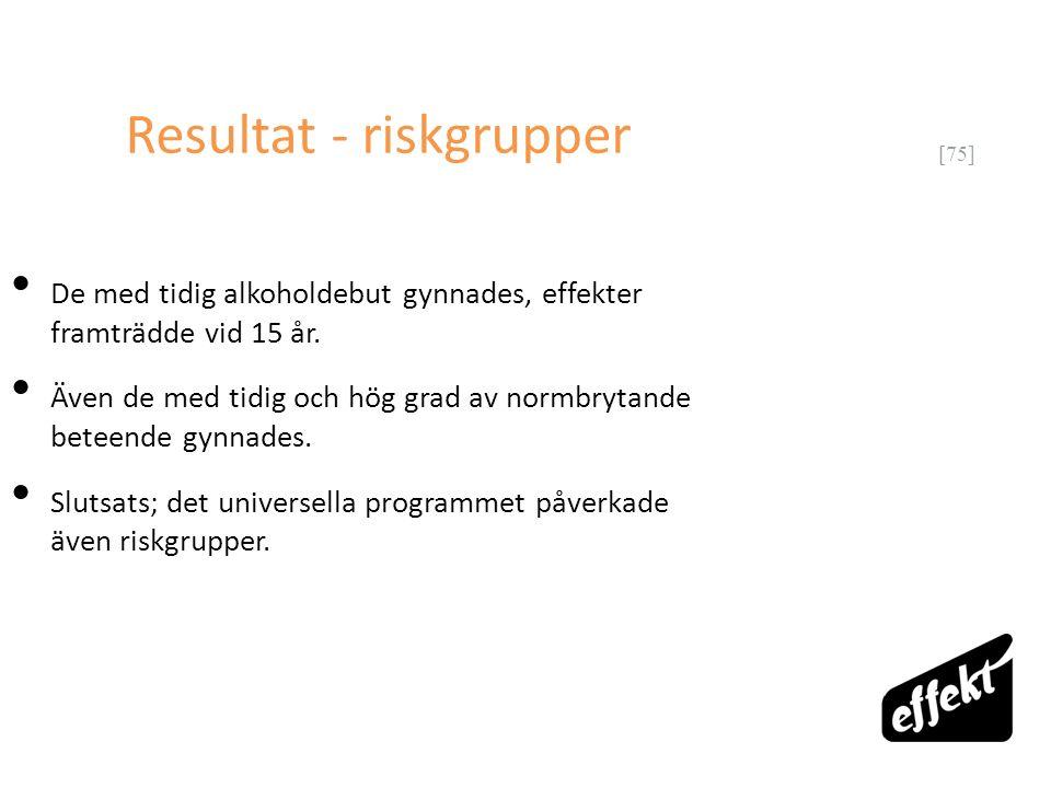 [75] Resultat - riskgrupper De med tidig alkoholdebut gynnades, effekter framträdde vid 15 år. Även de med tidig och hög grad av normbrytande beteende