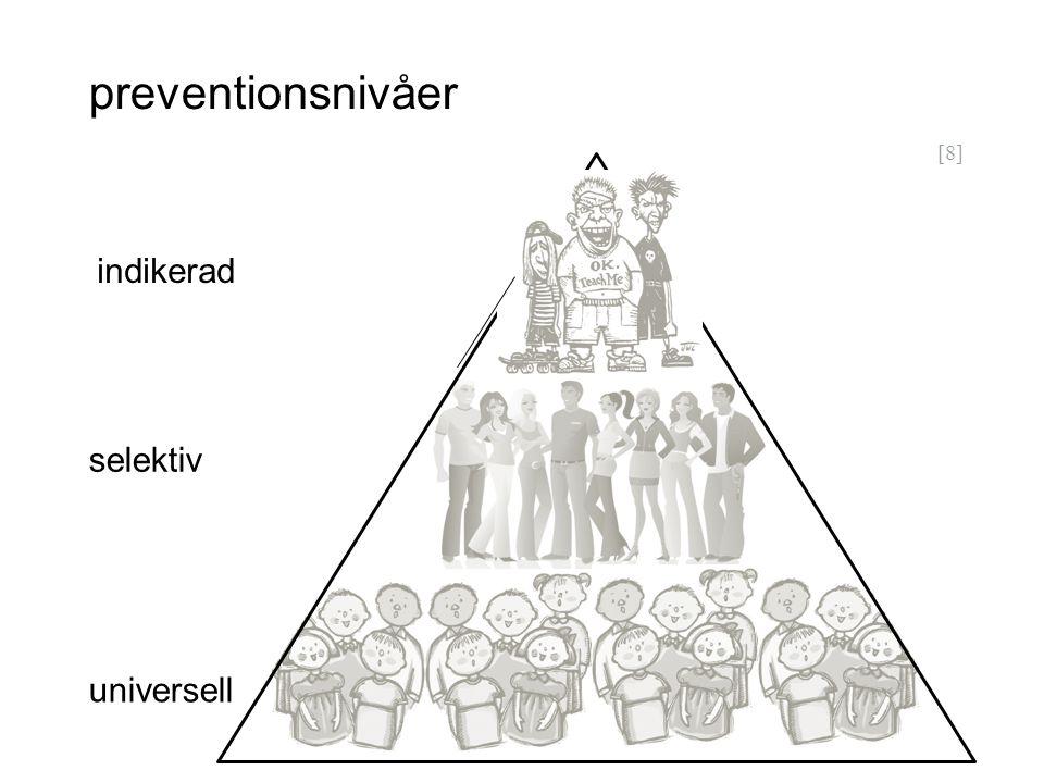[8] universell selektiv indikerad preventionsnivåer