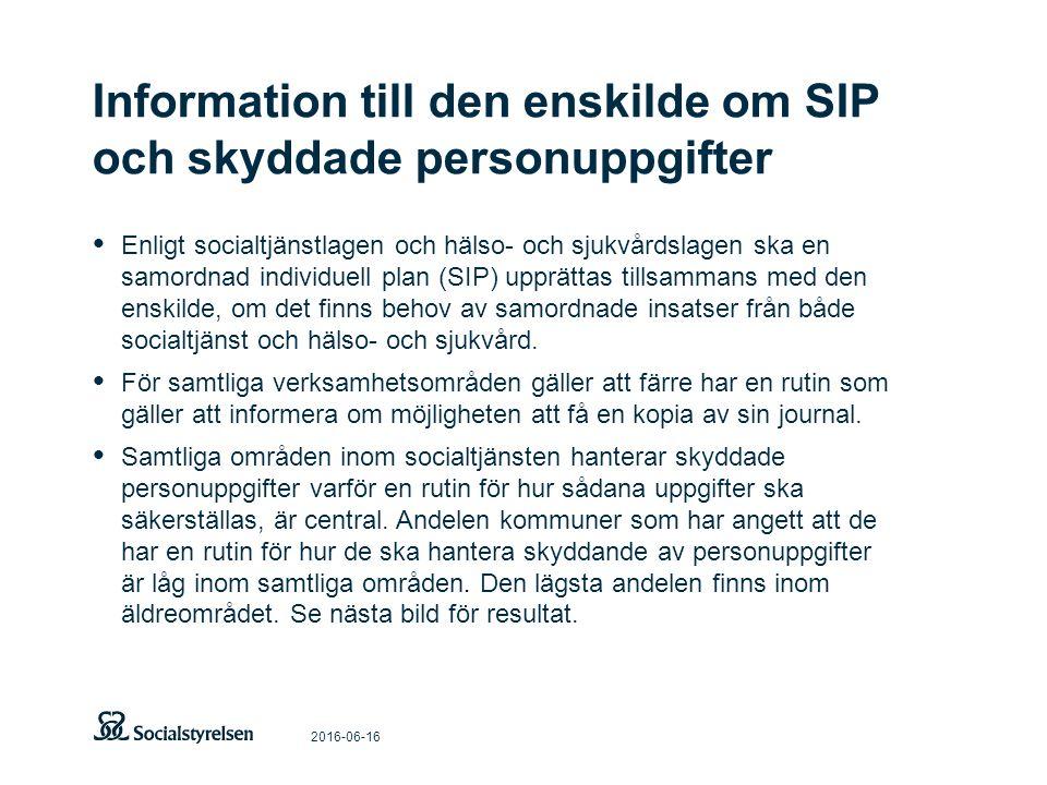 Information till den enskilde om SIP och skyddade personuppgifter 2016-06-16 Enligt socialtjänstlagen och hälso- och sjukvårdslagen ska en samordnad individuell plan (SIP) upprättas tillsammans med den enskilde, om det finns behov av samordnade insatser från både socialtjänst och hälso- och sjukvård.