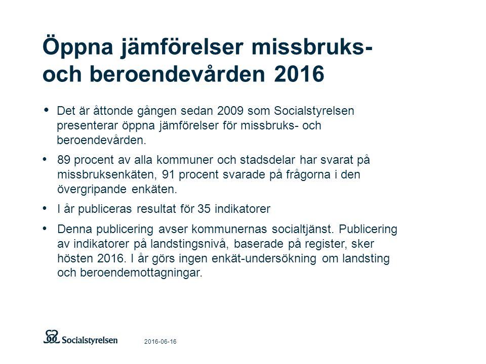 Öppna jämförelser missbruks- och beroendevården 2016 2016-06-16 Det är åttonde gången sedan 2009 som Socialstyrelsen presenterar öppna jämförelser för missbruks- och beroendevården.