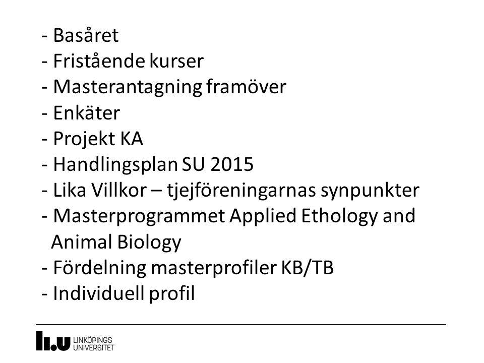 - Basåret - Fristående kurser - Masterantagning framöver - Enkäter - Projekt KA - Handlingsplan SU 2015 - Lika Villkor – tjejföreningarnas synpunkter - Masterprogrammet Applied Ethology and Animal Biology - Fördelning masterprofiler KB/TB - Individuell profil