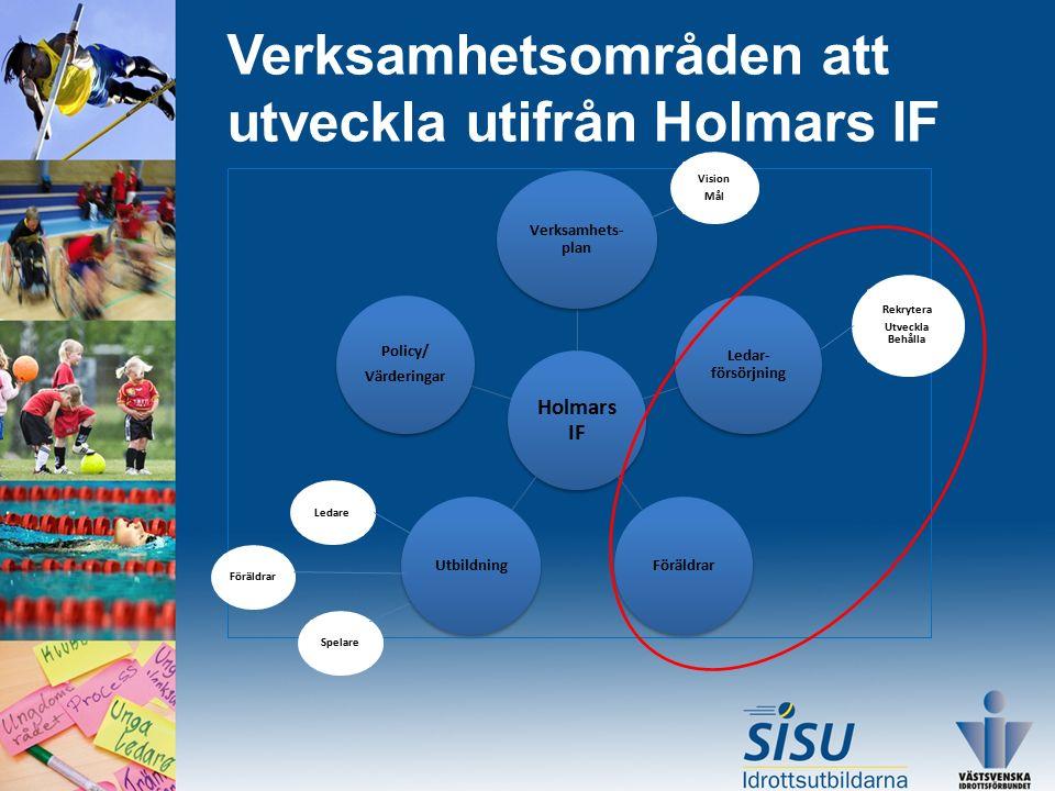 Verksamhetsområden att utveckla utifrån Holmars IF Holmars IF Verksamhets- plan Ledar- försörjning FöräldrarUtbildning Policy/ Värderingar Vision Mål