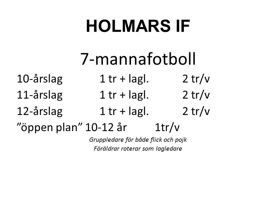 Förslag till utbildningsplan - fotboll SpelareTränareLagledareFörälder Senior Junior PF 16 PF 15 PF 14 PF 13 PF 12 PF 11 P 10 PF 9 PF 8 PF 7 Avspark Föreningsträdet Del 1-5 Fysisk träning Etik och moral Kamratskap Avanc.