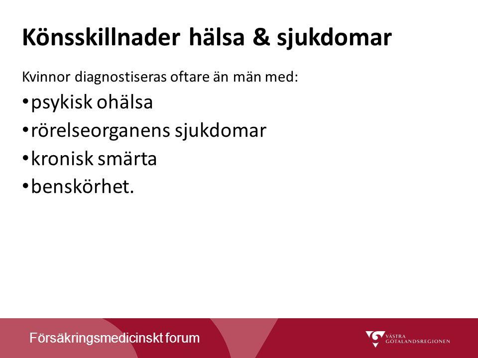 Försäkringsmedicinskt forum Könsskillnader hälsa & sjukdomar Kvinnor diagnostiseras oftare än män med: psykisk ohälsa rörelseorganens sjukdomar kronisk smärta benskörhet.