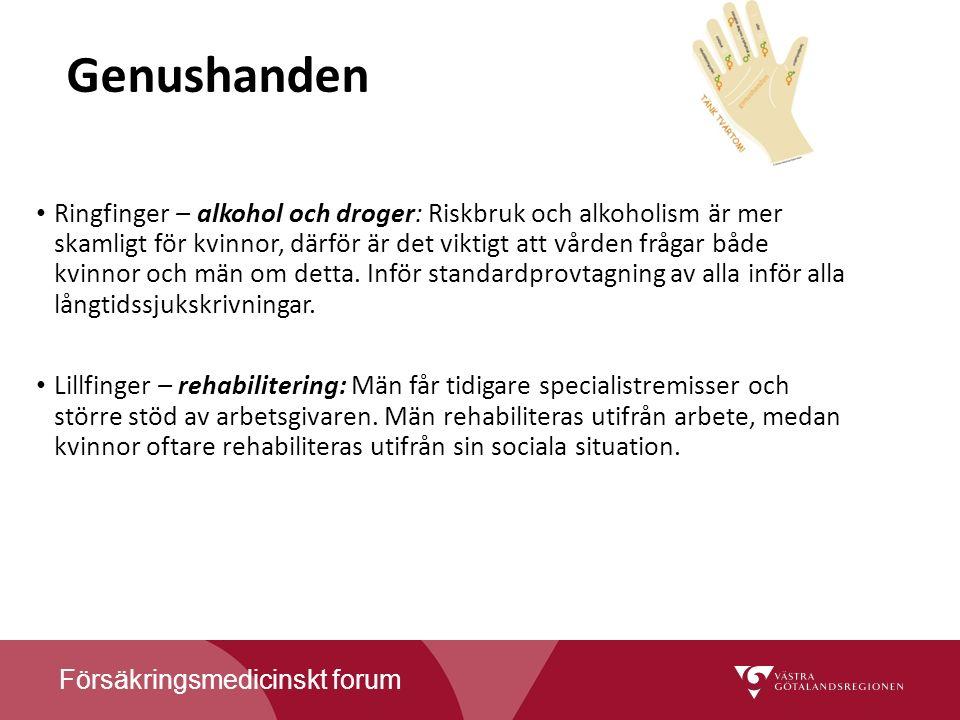 Försäkringsmedicinskt forum Genushanden Ringfinger – alkohol och droger: Riskbruk och alkoholism är mer skamligt för kvinnor, därför är det viktigt att vården frågar både kvinnor och män om detta.