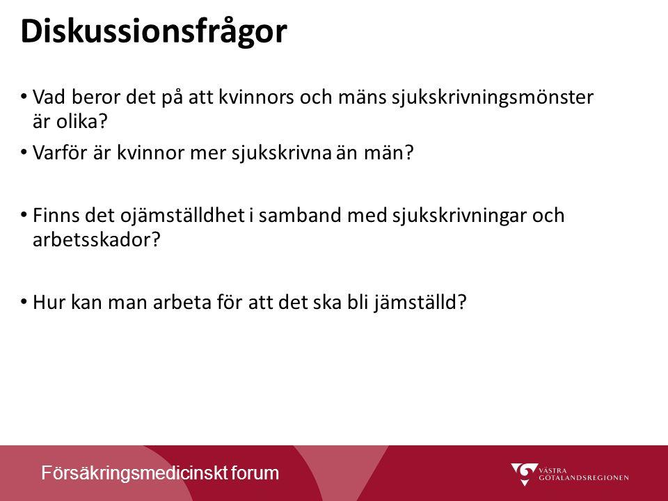 Försäkringsmedicinskt forum Hemsidor med nyttig information: www.sjukskrivningar.se www.vgregion.se/srp