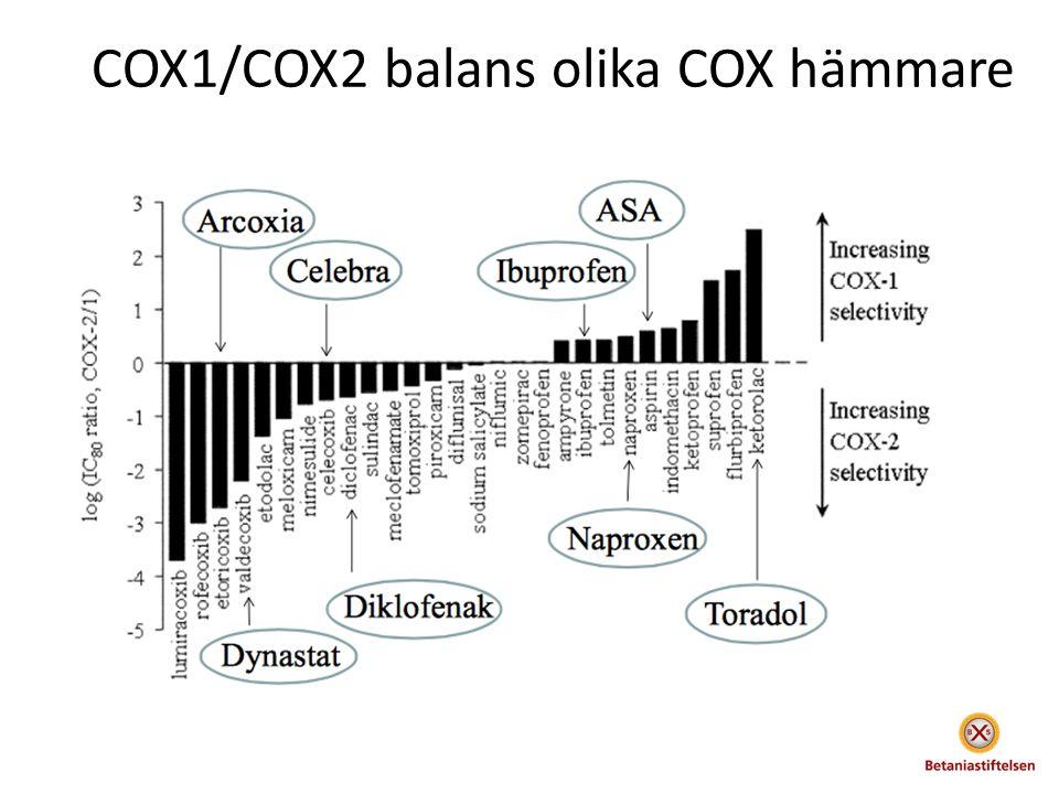 COX1/COX2 balans olika COX hämmare