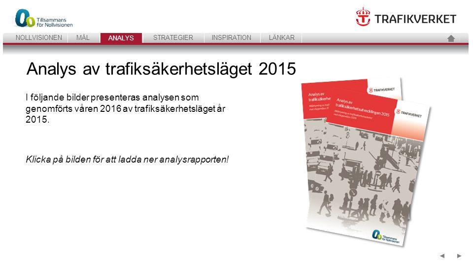 12 ANALYSSTRATEGIERINSPIRATIONLÄNKARNOLLVISIONENMÅL ANALYS ►◄ Analys av trafiksäkerhetsläget 2015 I följande bilder presenteras analysen som genomförts våren 2016 av trafiksäkerhetsläget år 2015.