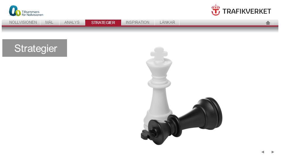 38 ANALYSSTRATEGIERINSPIRATIONLÄNKARNOLLVISIONENMÅL STRATEGIER ►◄ Strategier