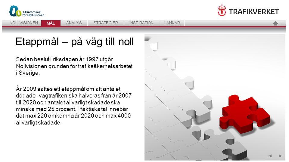 8 ANALYSSTRATEGIERINSPIRATIONLÄNKARNOLLVISIONENMÅL ►◄ Sedan beslut i riksdagen år 1997 utgör Nollvisionen grunden för trafiksäkerhetsarbetet i Sverige.