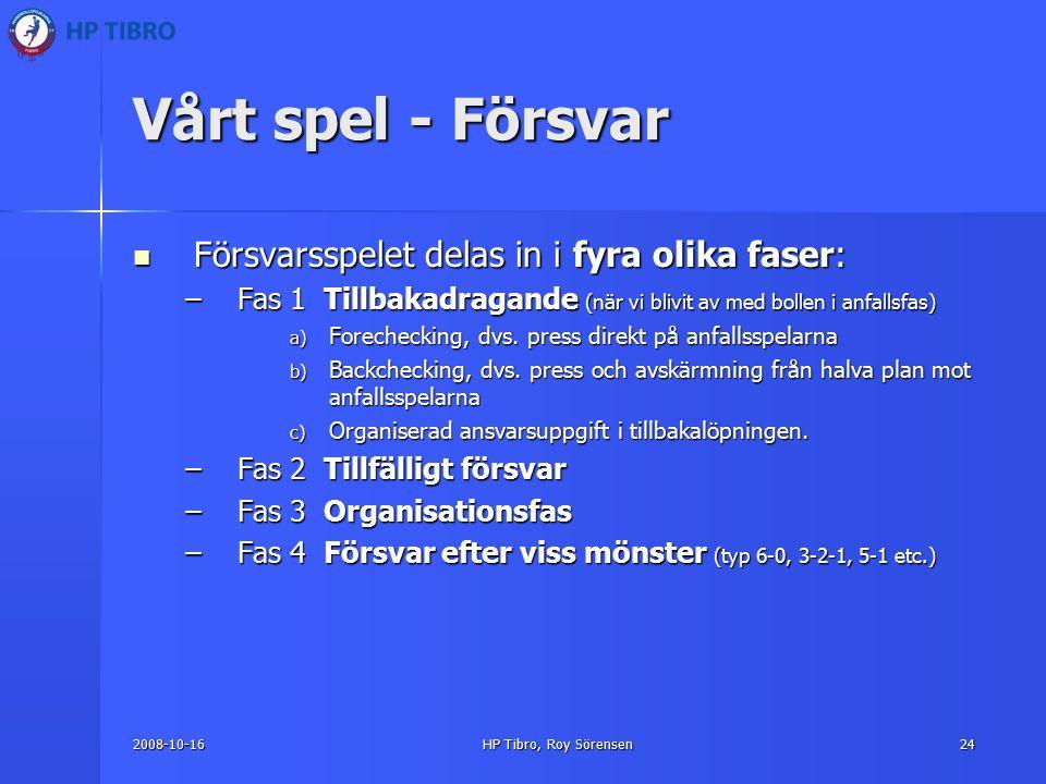 2008-10-16HP Tibro, Roy Sörensen24 Vårt spel - Försvar Försvarsspelet delas in i fyra olika faser: Försvarsspelet delas in i fyra olika faser: –Fas 1 Tillbakadragande (när vi blivit av med bollen i anfallsfas) a) Forechecking, dvs.
