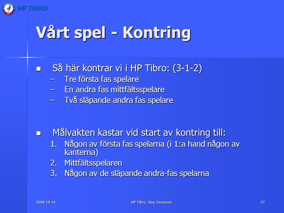 2008-10-16HP Tibro, Roy Sörensen27 Vårt spel - Kontring Så här kontrar vi i HP Tibro: (3-1-2) Så här kontrar vi i HP Tibro: (3-1-2) –Tre första fas spelare –En andra fas mittfältsspelare –Två släpande andra fas spelare Målvakten kastar vid start av kontring till: Målvakten kastar vid start av kontring till: 1.Någon av första fas spelarna (i 1:a hand någon av kanterna) 2.Mittfältsspelaren 3.Någon av de släpande andra-fas spelarna