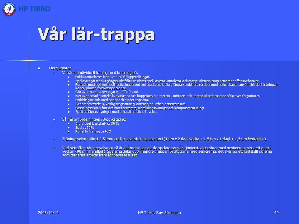 2008-10-16HP Tibro, Roy Sörensen49 Vår lär-trappa Herrjuniorer Herrjuniorer –Vi tränar individuell träning med betoning på: Enkla samarbeten från 3 & 3 till fulluppstallningar.