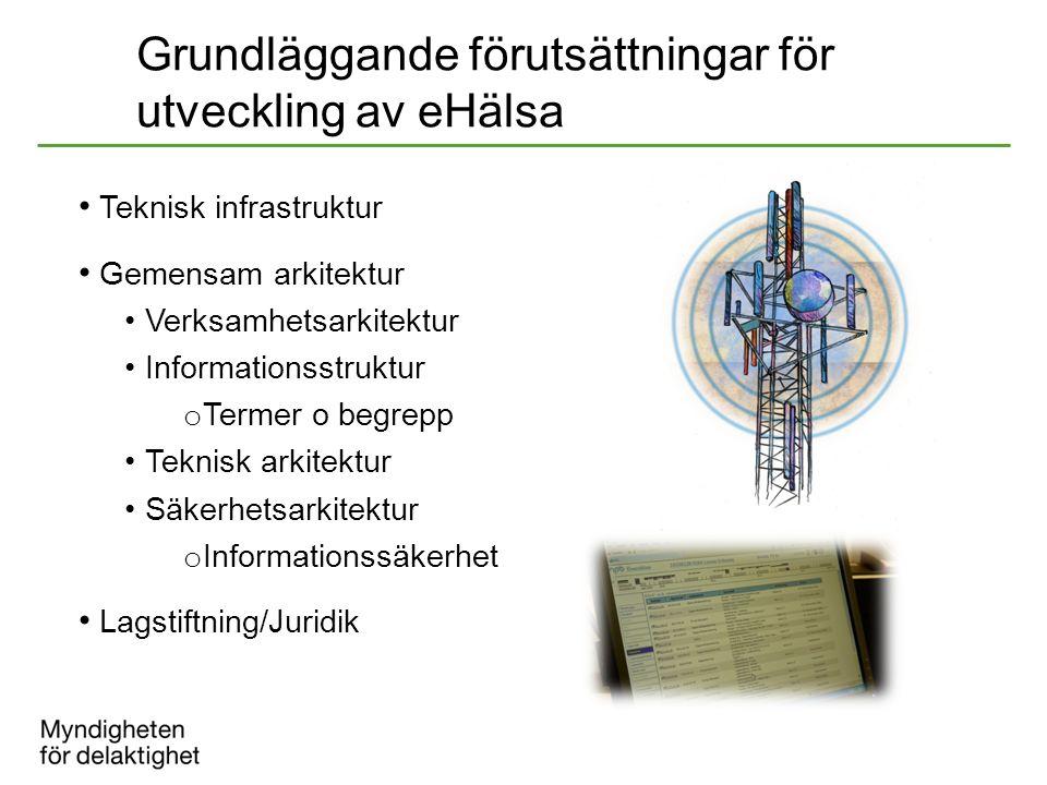 Grundläggande förutsättningar för utveckling av eHälsa Teknisk infrastruktur Gemensam arkitektur Verksamhetsarkitektur Informationsstruktur o Termer o