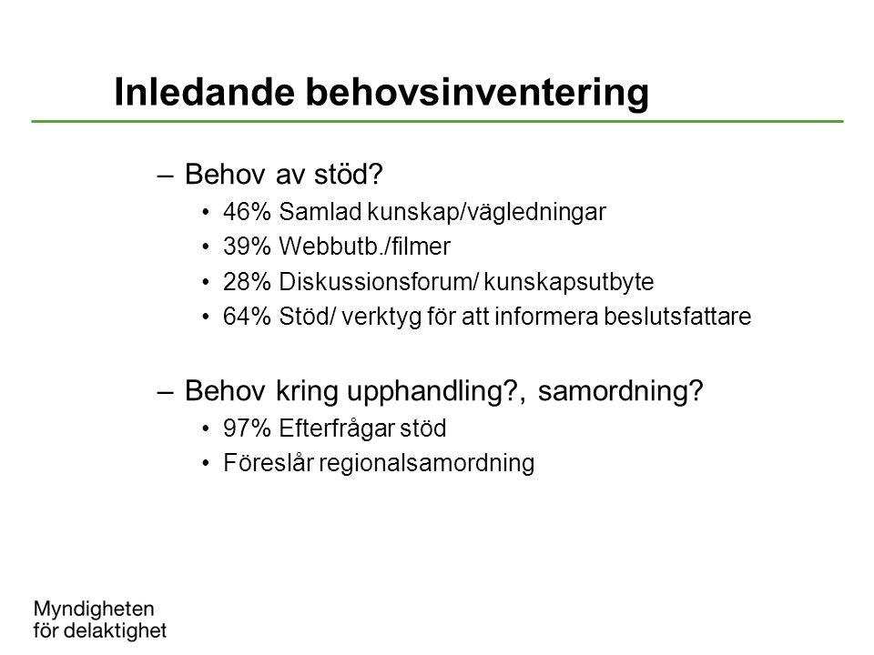 Inledande behovsinventering –Behov av stöd? 46% Samlad kunskap/vägledningar 39% Webbutb./filmer 28% Diskussionsforum/ kunskapsutbyte 64% Stöd/ verktyg