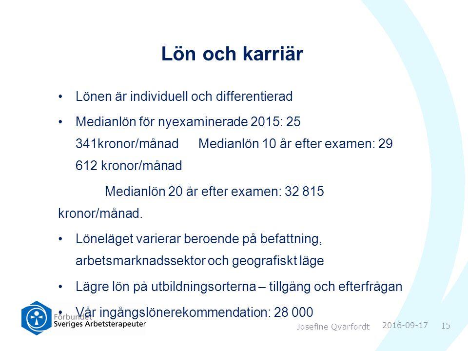 Lön och karriär Lönen är individuell och differentierad Medianlön för nyexaminerade 2015: 25 341kronor/månadMedianlön 10 år efter examen: 29 612 kronor/månad Medianlön 20 år efter examen: 32 815 kronor/månad.