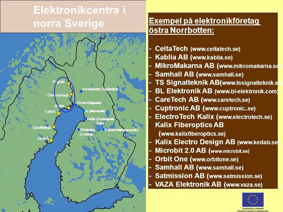 Elektroniksystem – ett regionalt innovationssystem 11 Pajala Övertorneå Kalix Luleå Skellefteå Umeå Rovaniemi (Topteste)r Kemi (Digipolis) Kajana (Mea