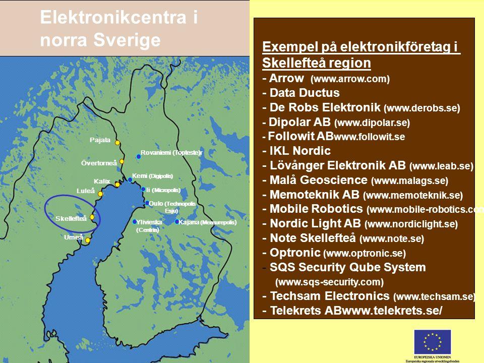 Elektroniksystem – ett regionalt innovationssystem 13 Pajala Övertorneå Kalix Luleå Skellefteå Umeå Rovaniemi (Topteste)r Kemi (Digipolis) Kajana (Mea