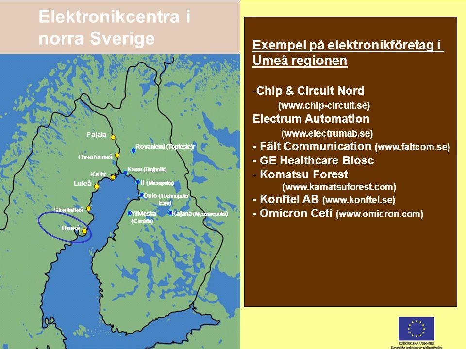 Elektroniksystem – ett regionalt innovationssystem 14 Pajala Övertorneå Kalix Luleå Skellefteå Umeå Rovaniemi (Topteste)r Kemi (Digipolis) Kajana (Mea