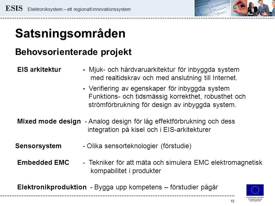Elektroniksystem – ett regionalt innovationssystem 19 Satsningsområden Behovsorienterade projekt EIS arkitektur - Mjuk- och hårdvaruarkitektur för inb