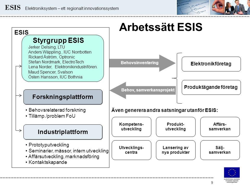 Elektroniksystem – ett regionalt innovationssystem 9 Även generera andra satsningar utanför ESIS: Arbetssätt ESIS Utvecklings- centra Lansering av nya