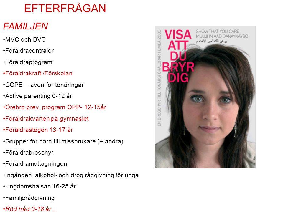 EFTERFRÅGAN FAMILJEN MVC och BVC Föräldracentraler Föräldraprogram: Föräldrakraft /Förskolan COPE - även för tonåringar Active parenting 0-12 år Örebro prev.