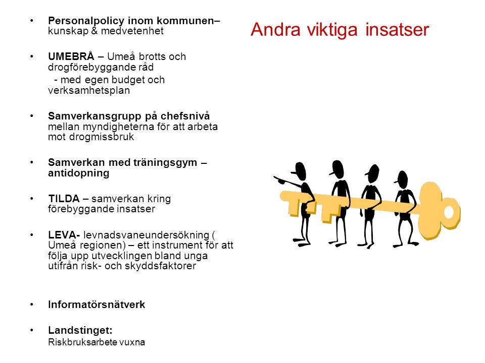 Andra viktiga insatser Personalpolicy inom kommunen– kunskap & medvetenhet UMEBRÅ – Umeå brotts och drogförebyggande råd - med egen budget och verksamhetsplan Samverkansgrupp på chefsnivå mellan myndigheterna för att arbeta mot drogmissbruk Samverkan med träningsgym – antidopning TILDA – samverkan kring förebyggande insatser LEVA- levnadsvaneundersökning ( Umeå regionen) – ett instrument för att följa upp utvecklingen bland unga utifrån risk- och skyddsfaktorer Informatörsnätverk Landstinget: Riskbruksarbete vuxna